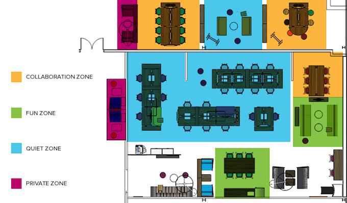 office-zones