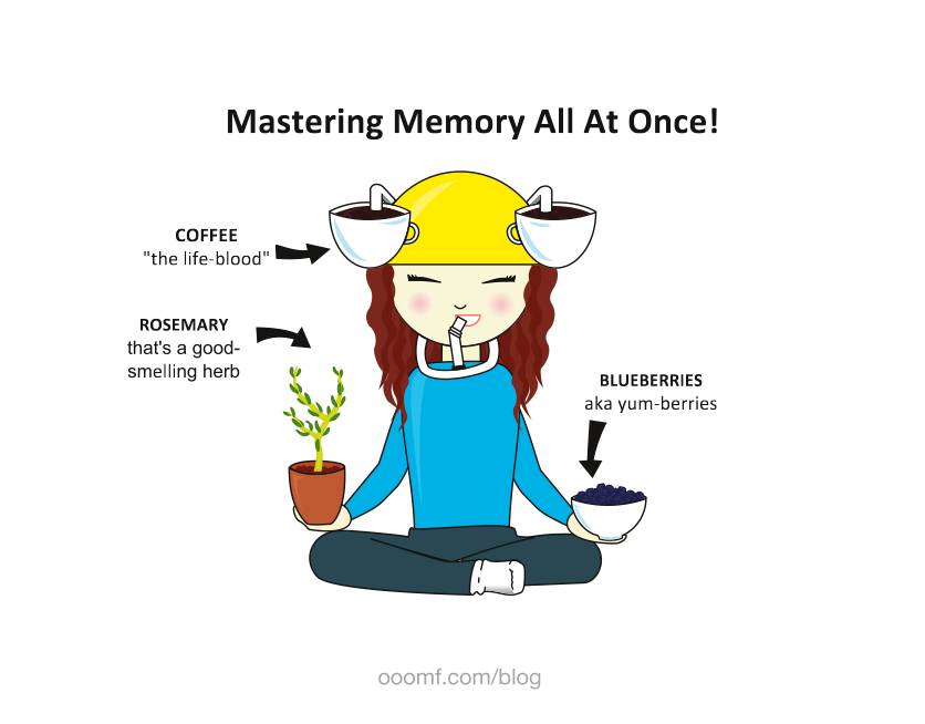 List 5 Ways To Improve Your Memory