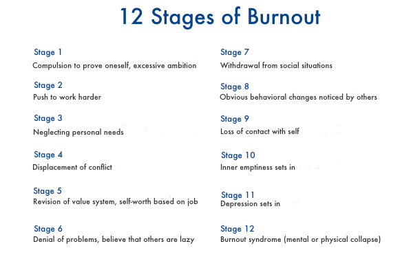 stress and burnout podcast