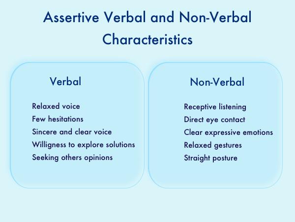 Verbal non verbal listening skills